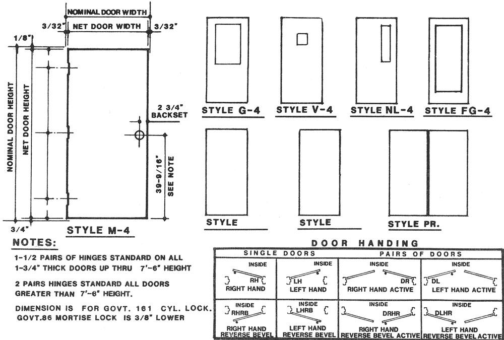 Door frame door frame types for Types of doors